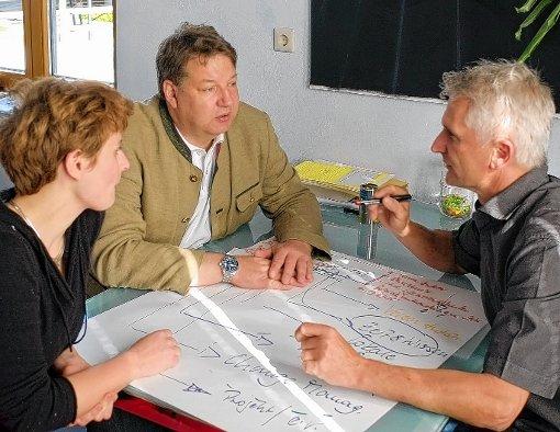 Dr. Jürgen Rausch (Mitte) aus der SAK-Leitung, Alina Gross und Gerhard Zickenheiner besprechen das Leader Rheinknie-Projekt.   Foto: zVg Foto: Weiler Zeitung